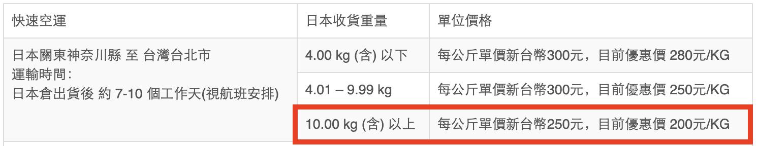日本快速空運10kg以上優惠價200元/kg